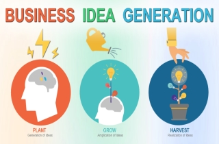 Tech Startup School | Business Idea Generation