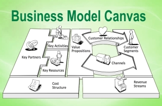 Tech Startup School | Business Model Canvas